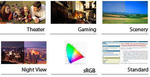 Splendid Video Intelligence Teknolojisi