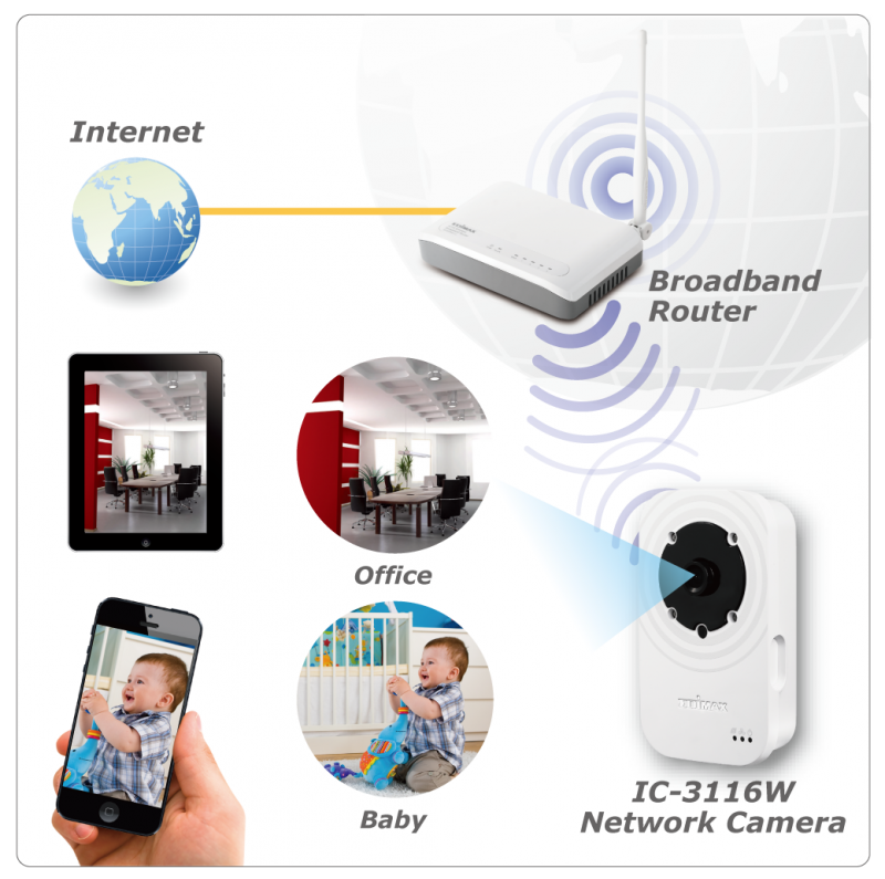 IC-3116W 720p Wireless H.264 Day & Night Network Camera IC-3116W_applications.png
