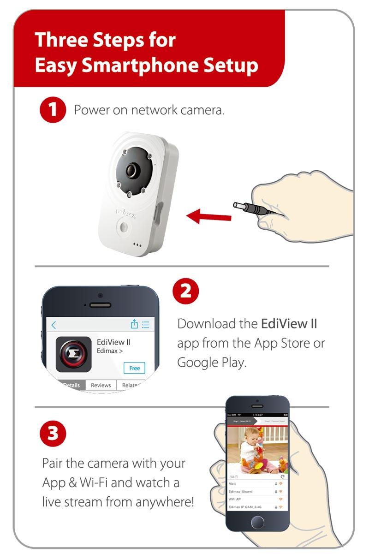 Edimax IC-3140W HD Wireless Day & Night Network Camera, IC-3140W_3-step_setup.jpg