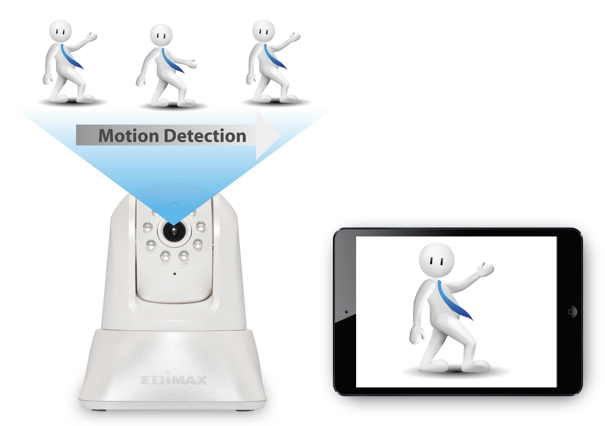 IC-7001W Wireless Day & Night PT Network Camera IC-7001W_motion_detection.png