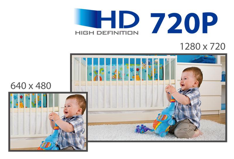 IC-7112W Smart HD Wi-Fi Pan/Tilt Network Camera, Day & Night, Free App, High Quality Videos